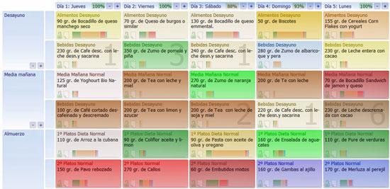 Nuevo colores en formato men dietowin blog - Plantillas para la pared ...