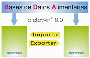dietowin_export_bda