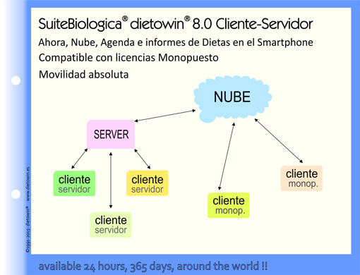 Client-Server-Grafico-Blog-