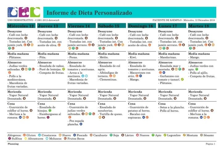 InformeDietaPlanningSetmanalAlergenos
